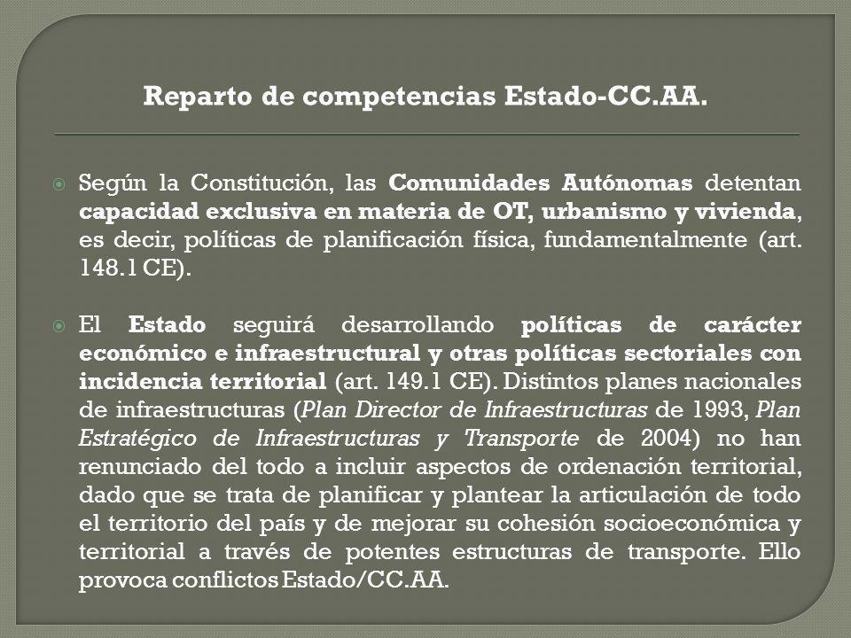 Reparto de competencias Estado-CC.AA.