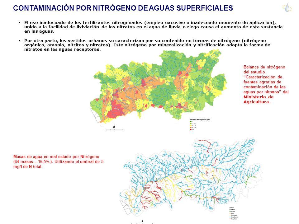 CONTAMINACIÓN POR NITRÓGENO DE AGUAS SUPERFICIALES