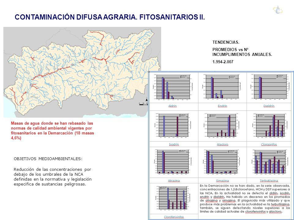 CONTAMINACIÓN DIFUSA AGRARIA. FITOSANITARIOS II.