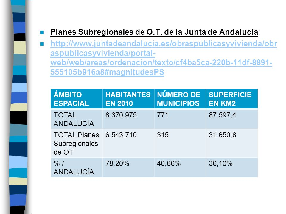 Planes Subregionales de O.T. de la Junta de Andalucía:
