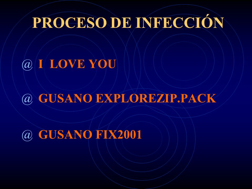 PROCESO DE INFECCIÓN I LOVE YOU GUSANO EXPLOREZIP.PACK GUSANO FIX2001