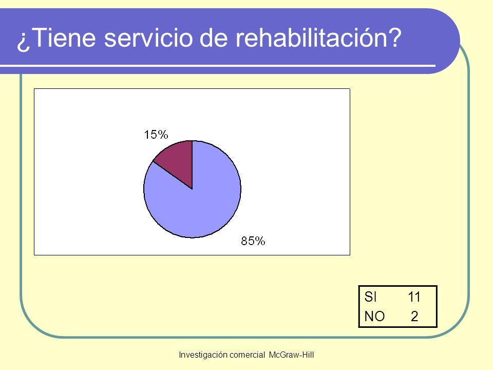 ¿Tiene servicio de rehabilitación