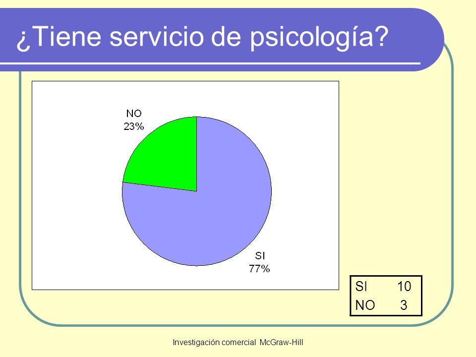 ¿Tiene servicio de psicología