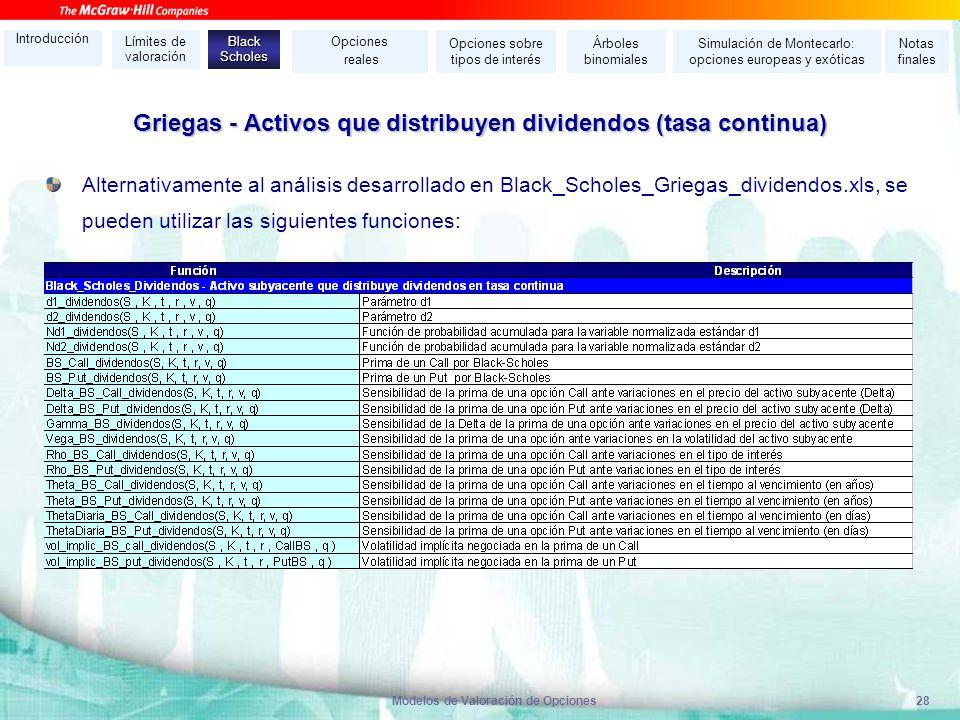 Griegas - Activos que distribuyen dividendos (tasa continua)