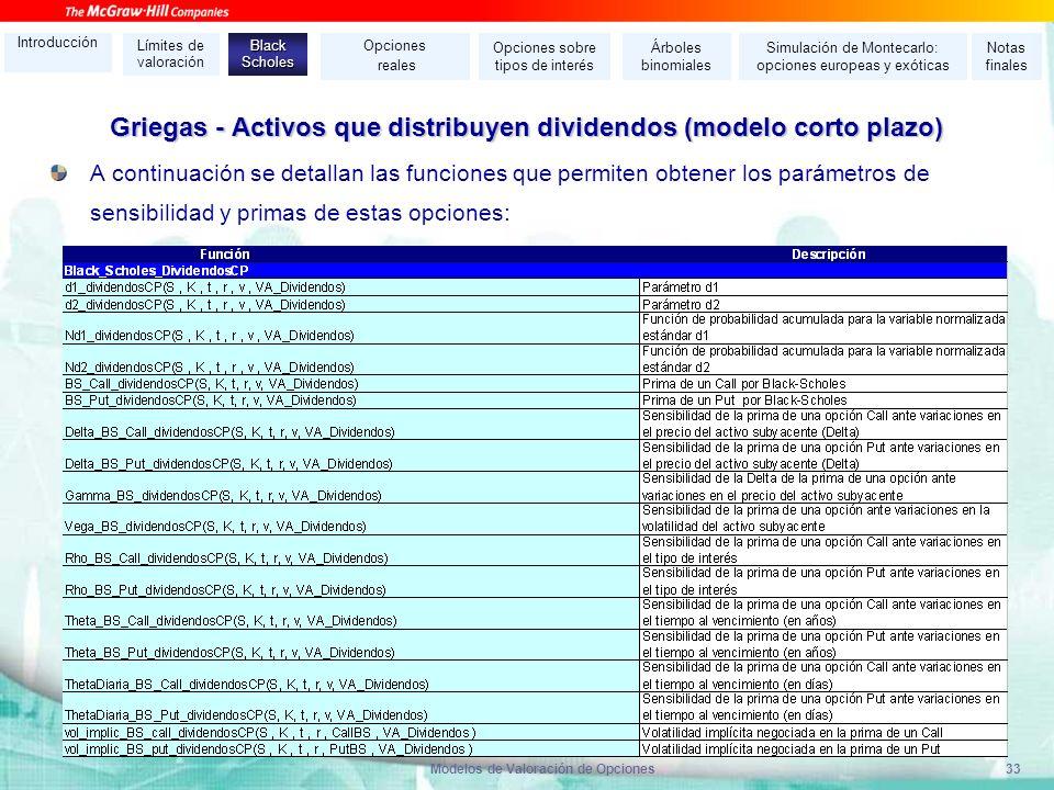 Griegas - Activos que distribuyen dividendos (modelo corto plazo)