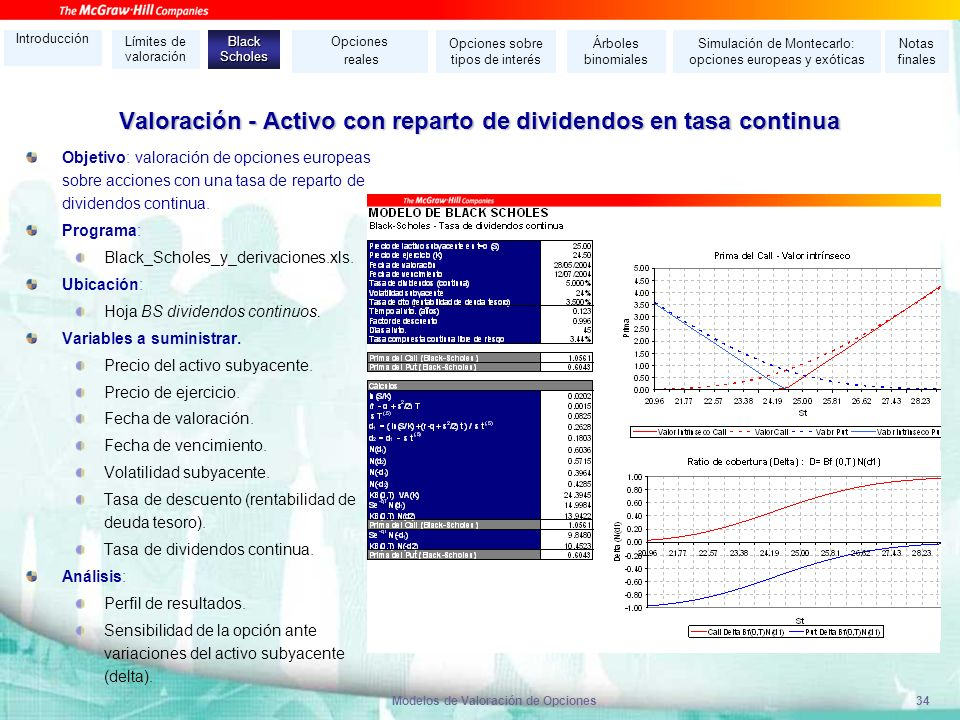 Valoración - Activo con reparto de dividendos en tasa continua