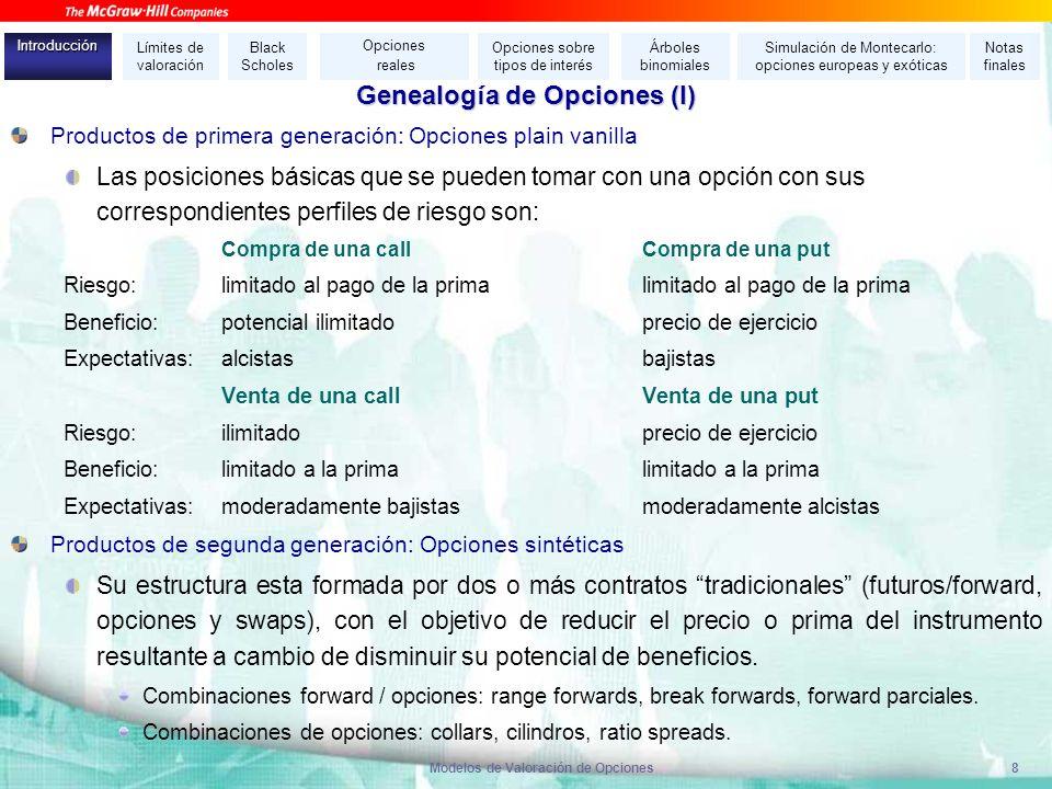 Genealogía de Opciones (I)