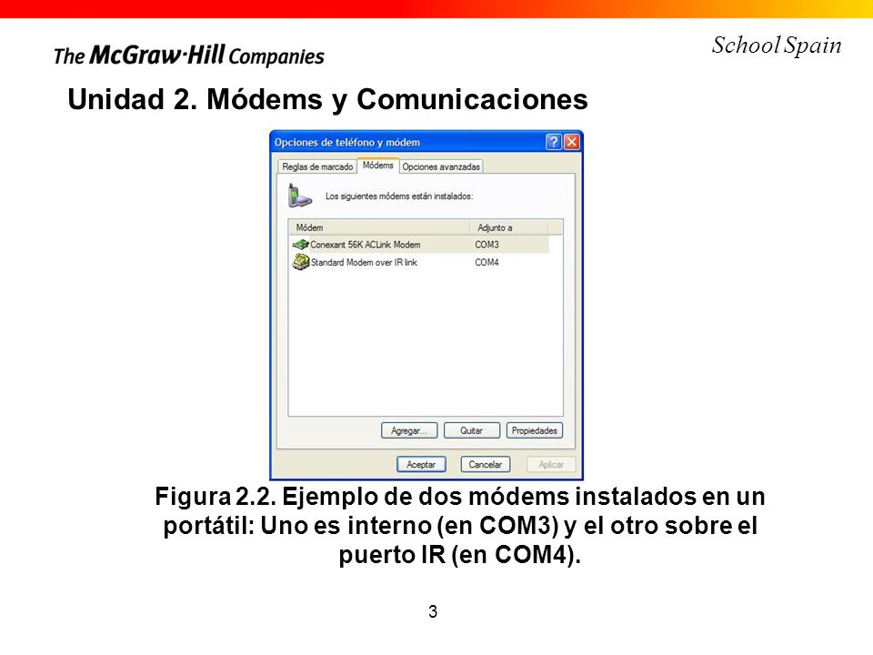 Unidad 2. Módems y Comunicaciones