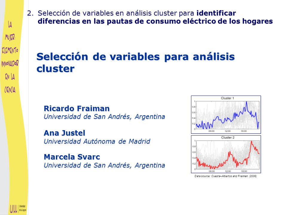 Data source: Cuesta–Albertos and Fraiman (2006)