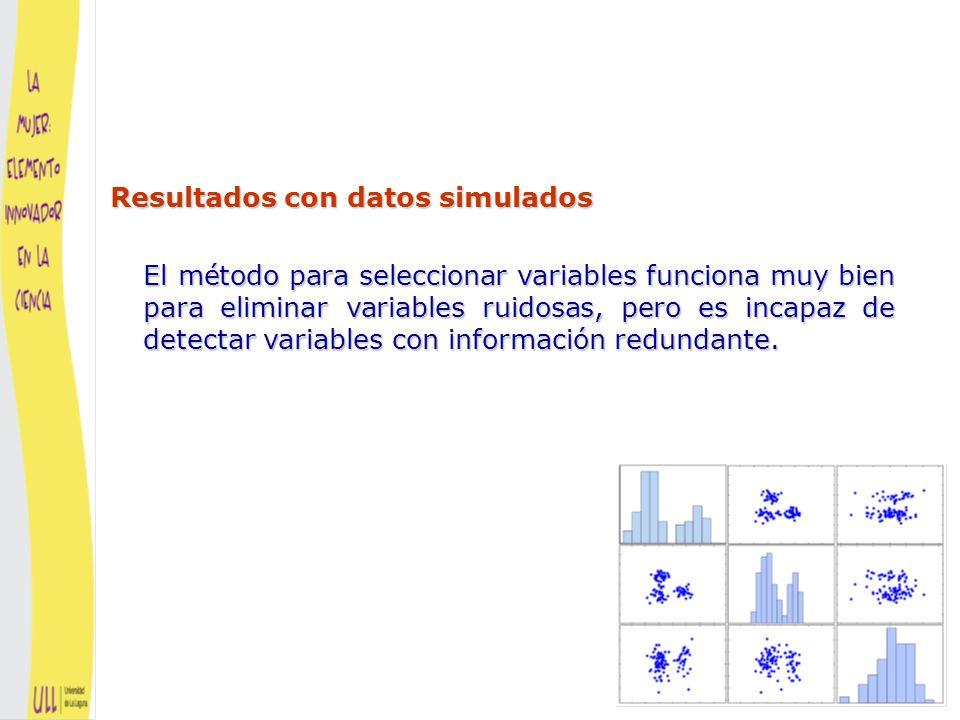 Resultados con datos simulados