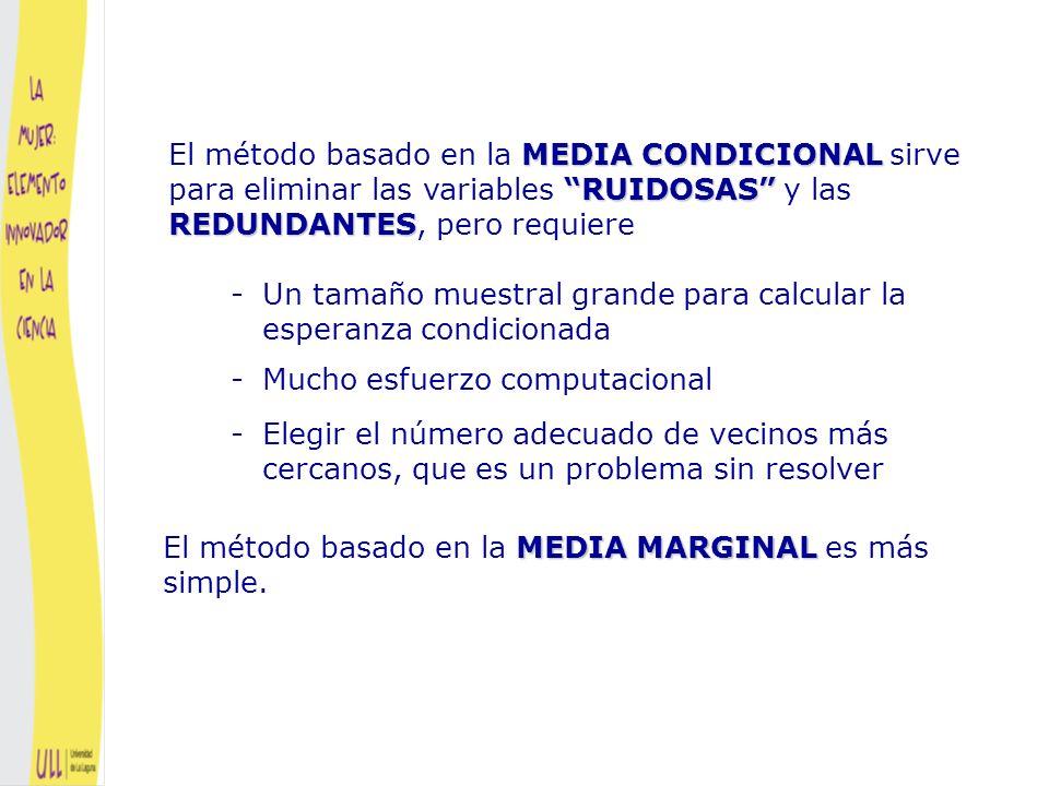 El método basado en la MEDIA CONDICIONAL sirve para eliminar las variables RUIDOSAS y las REDUNDANTES, pero requiere