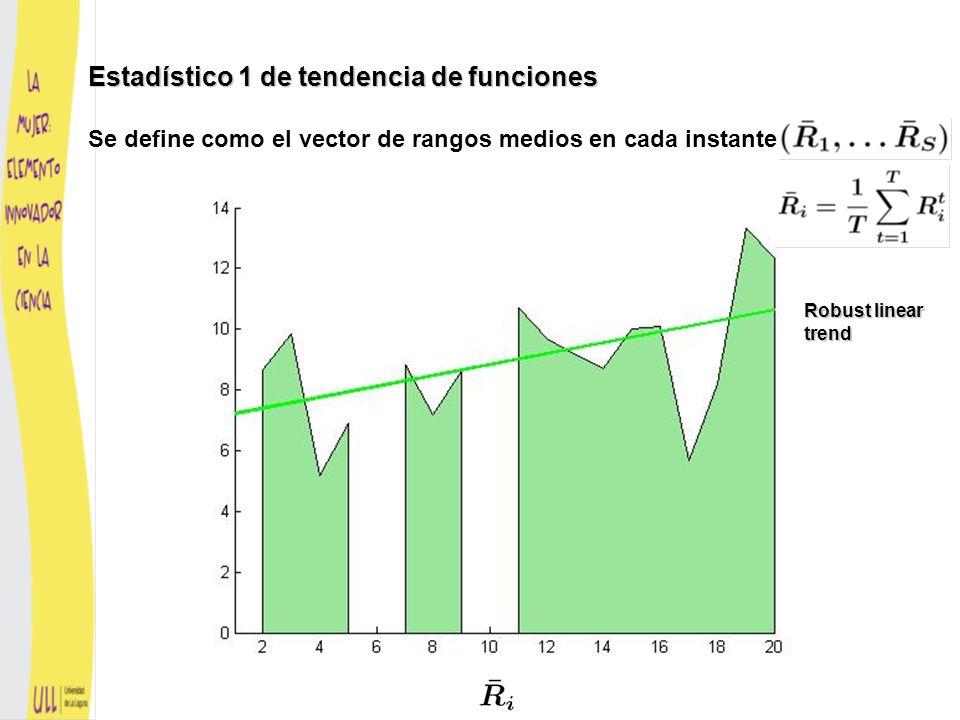 Estadístico 1 de tendencia de funciones