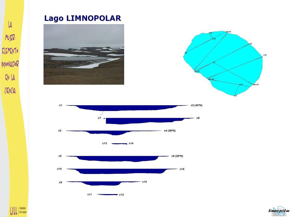 Lago LIMNOPOLAR