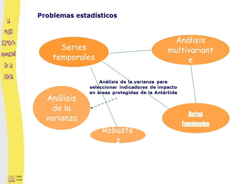 Análisis multivariante Series temporales