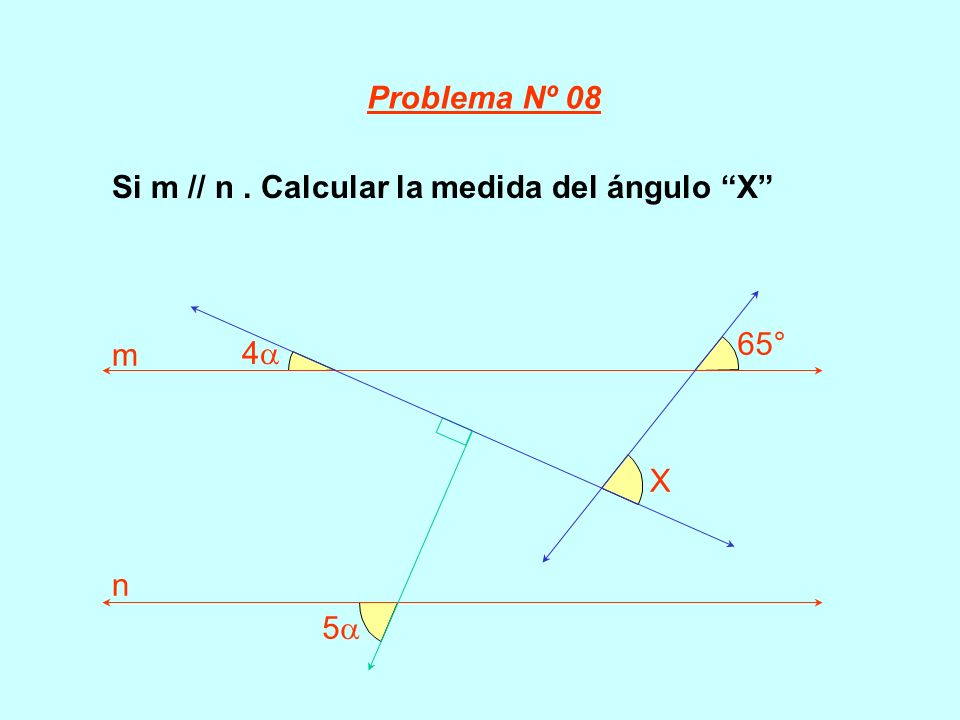 Problema Nº 08 Si m // n . Calcular la medida del ángulo X 5 4 65° X m n