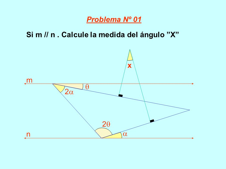 Problema Nº 01 Si m // n . Calcule la medida del ángulo X  2 x m n  2