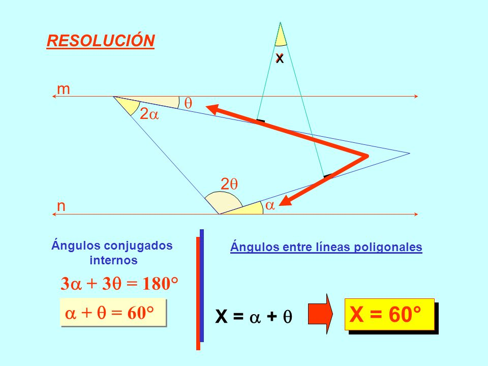 X = 60° 3 + 3 = 180°  +  = 60° X =  +  RESOLUCIÓN x x m  2 2