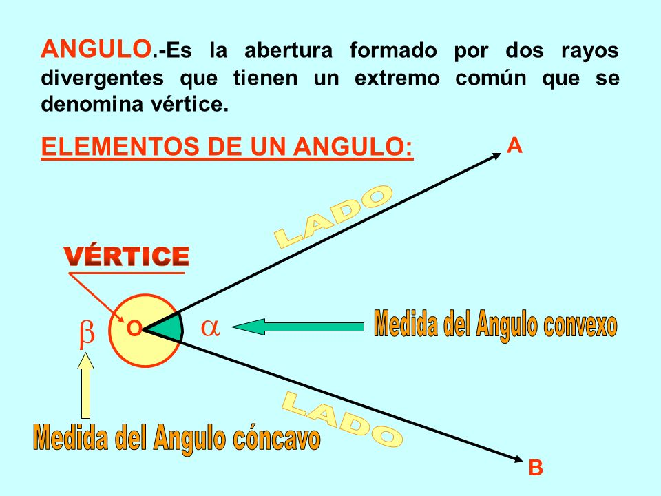 Medida del Angulo convexo