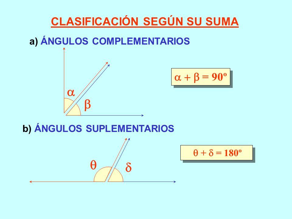 CLASIFICACIÓN SEGÚN SU SUMA