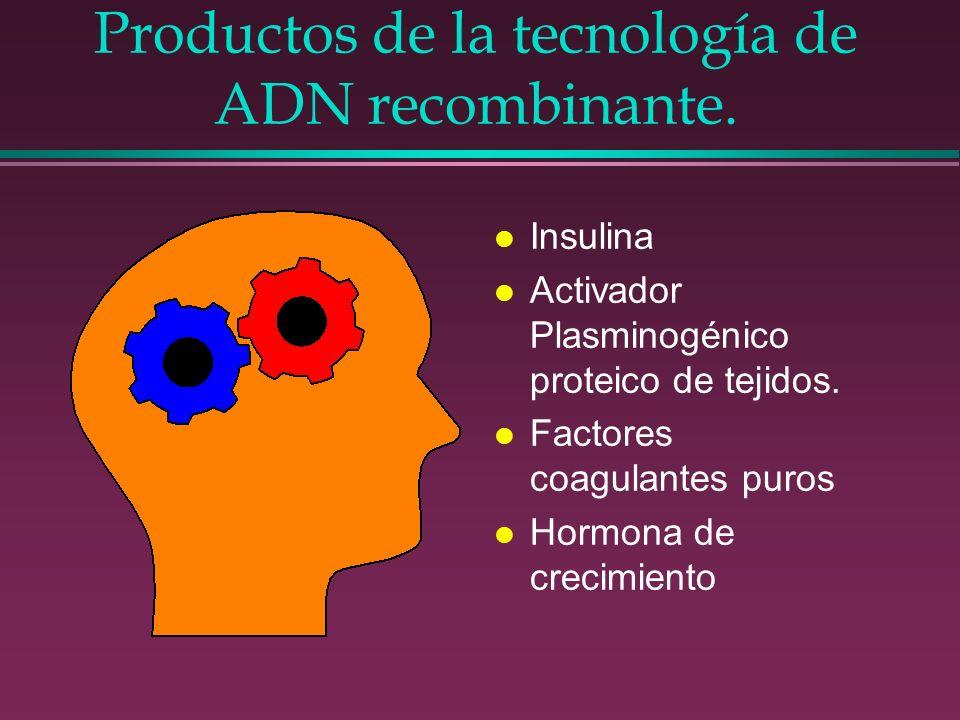 Productos de la tecnología de ADN recombinante.