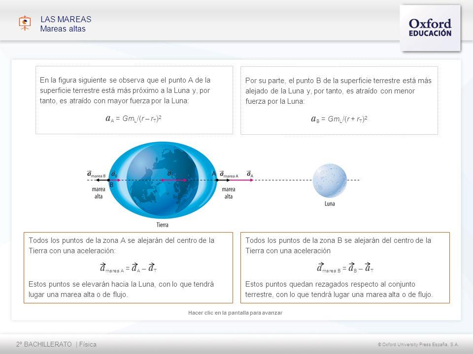aA = GmL/(r – rT)2 aB = GmL/(r + rT)2 amarea A = aA – aT