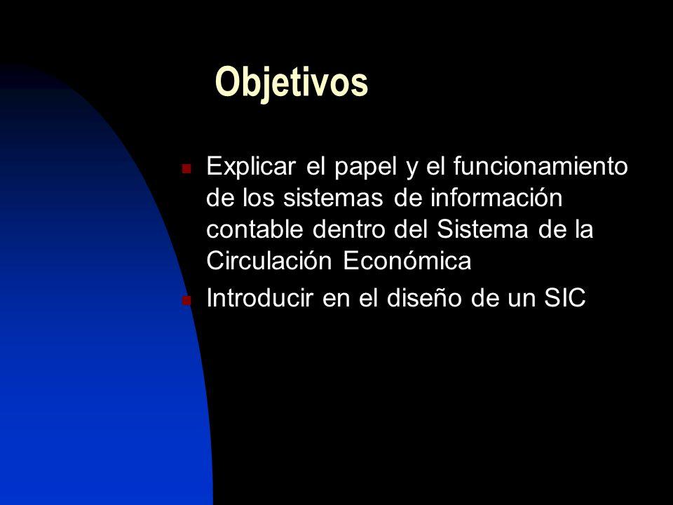Objetivos Explicar el papel y el funcionamiento de los sistemas de información contable dentro del Sistema de la Circulación Económica.