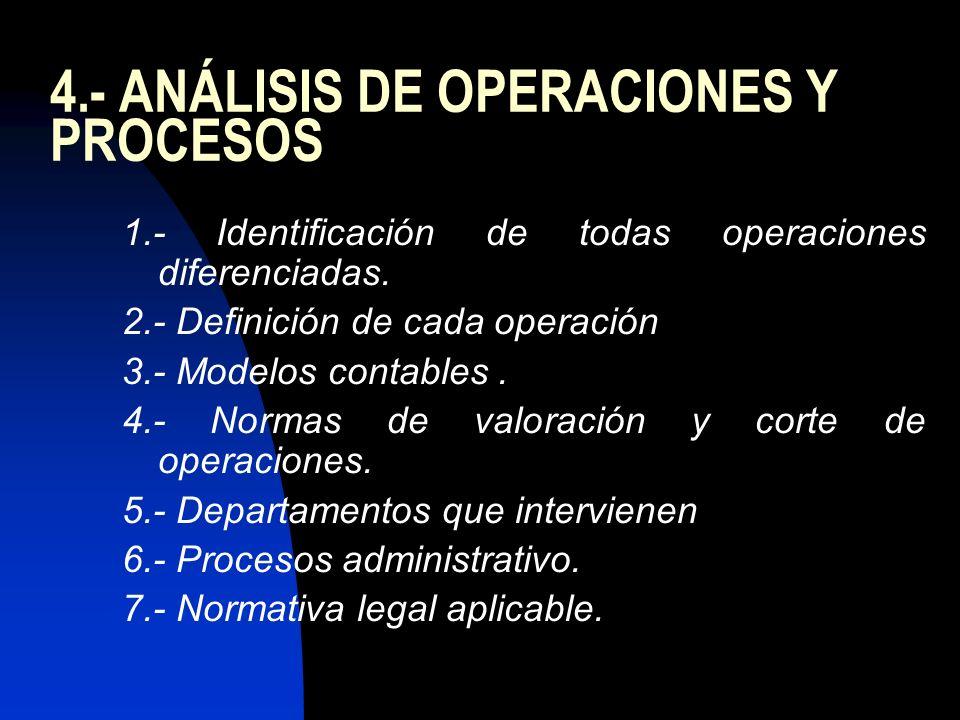 4.- ANÁLISIS DE OPERACIONES Y PROCESOS