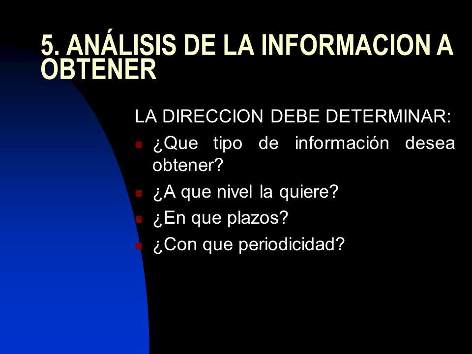 5. ANÁLISIS DE LA INFORMACION A OBTENER