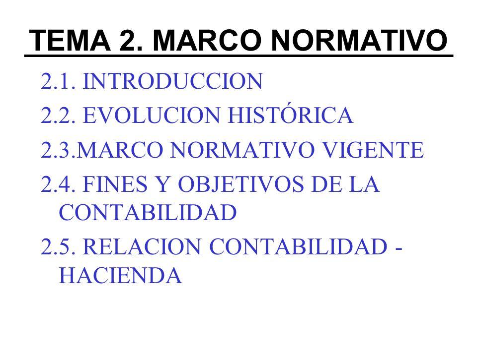 TEMA 2. MARCO NORMATIVO 2.1. INTRODUCCION 2.2. EVOLUCION HISTÓRICA