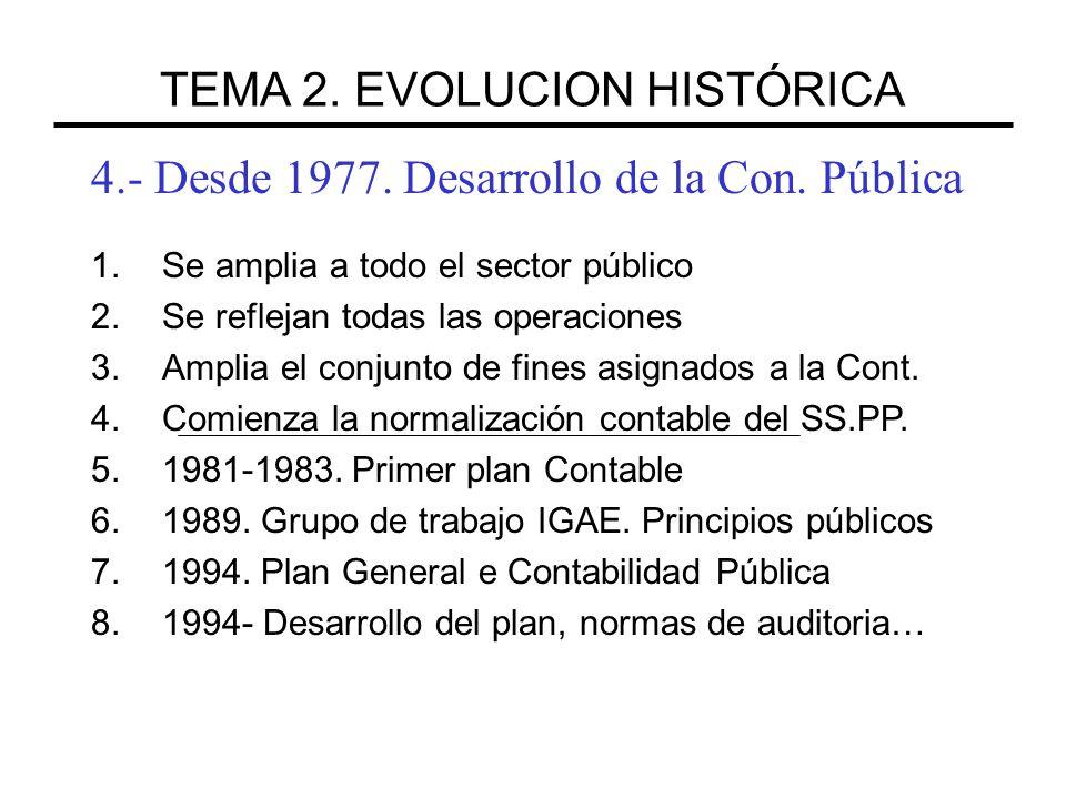 TEMA 2. EVOLUCION HISTÓRICA