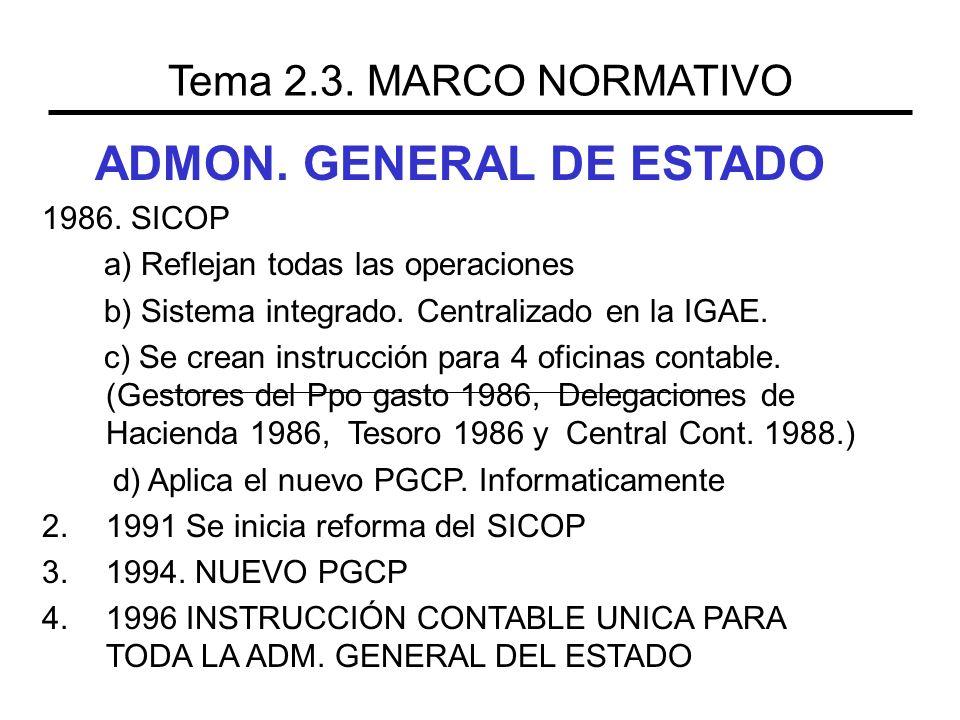 ADMON. GENERAL DE ESTADO