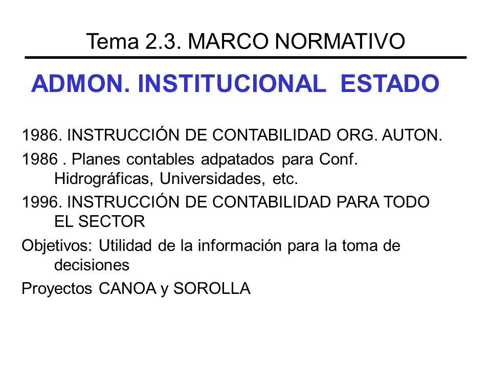 ADMON. INSTITUCIONAL ESTADO