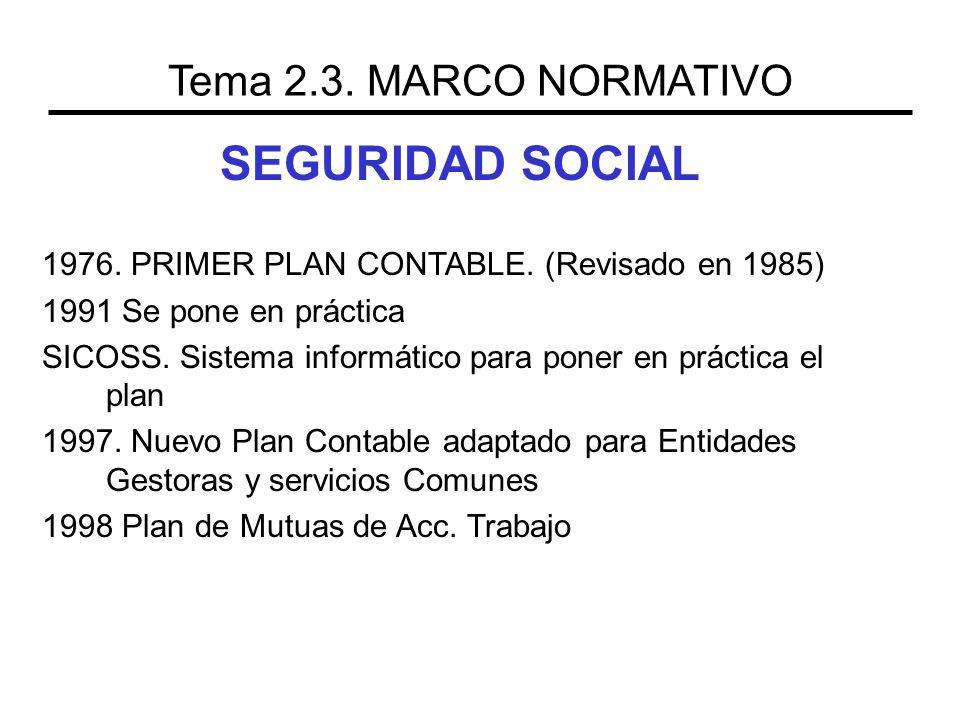 SEGURIDAD SOCIAL Tema 2.3. MARCO NORMATIVO