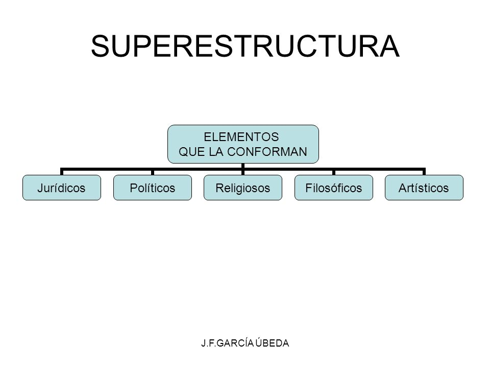 SUPERESTRUCTURA J.F.GARCÍA ÚBEDA