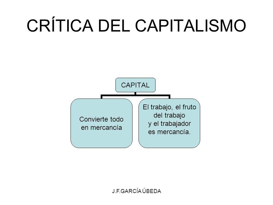 CRÍTICA DEL CAPITALISMO