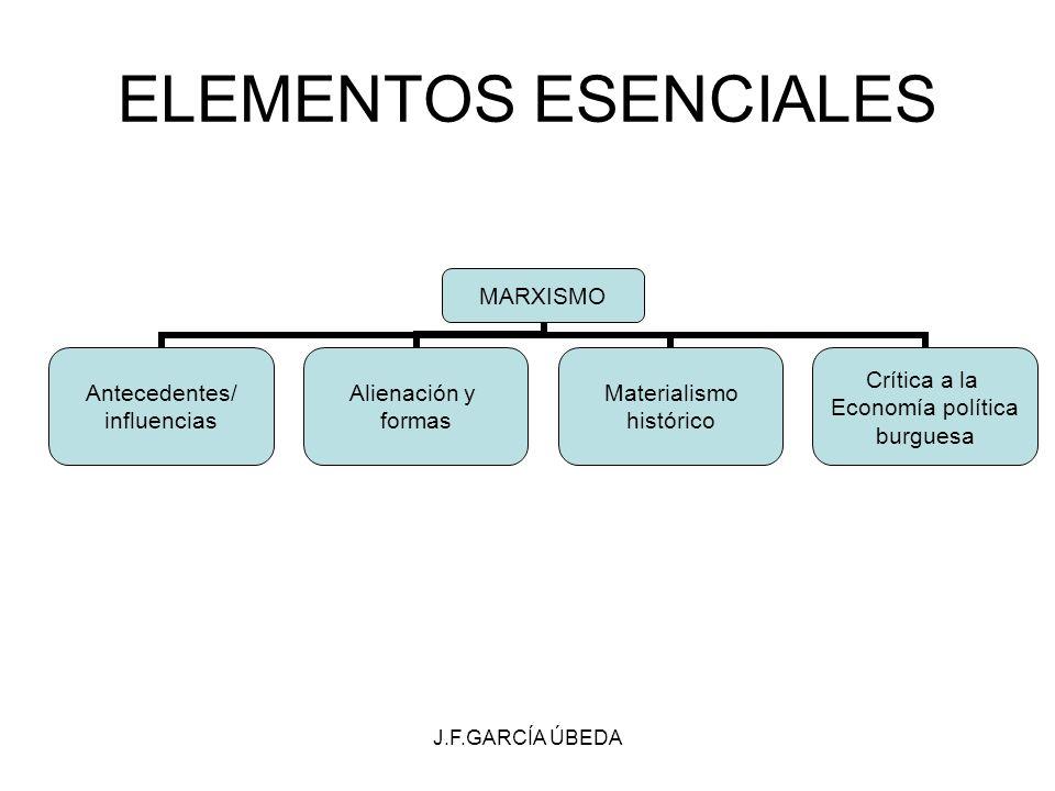 ELEMENTOS ESENCIALES J.F.GARCÍA ÚBEDA