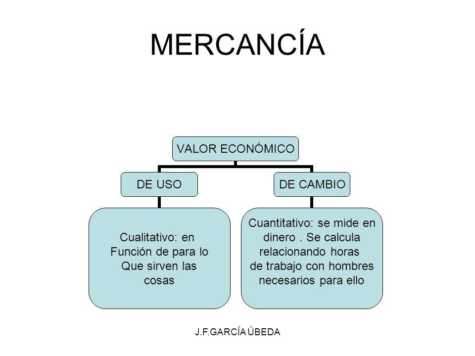 MERCANCÍA J.F.GARCÍA ÚBEDA