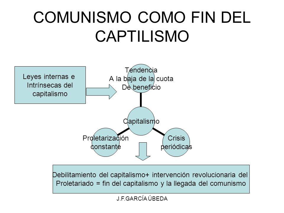COMUNISMO COMO FIN DEL CAPTILISMO