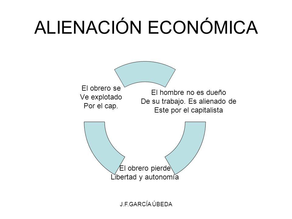 ALIENACIÓN ECONÓMICA J.F.GARCÍA ÚBEDA