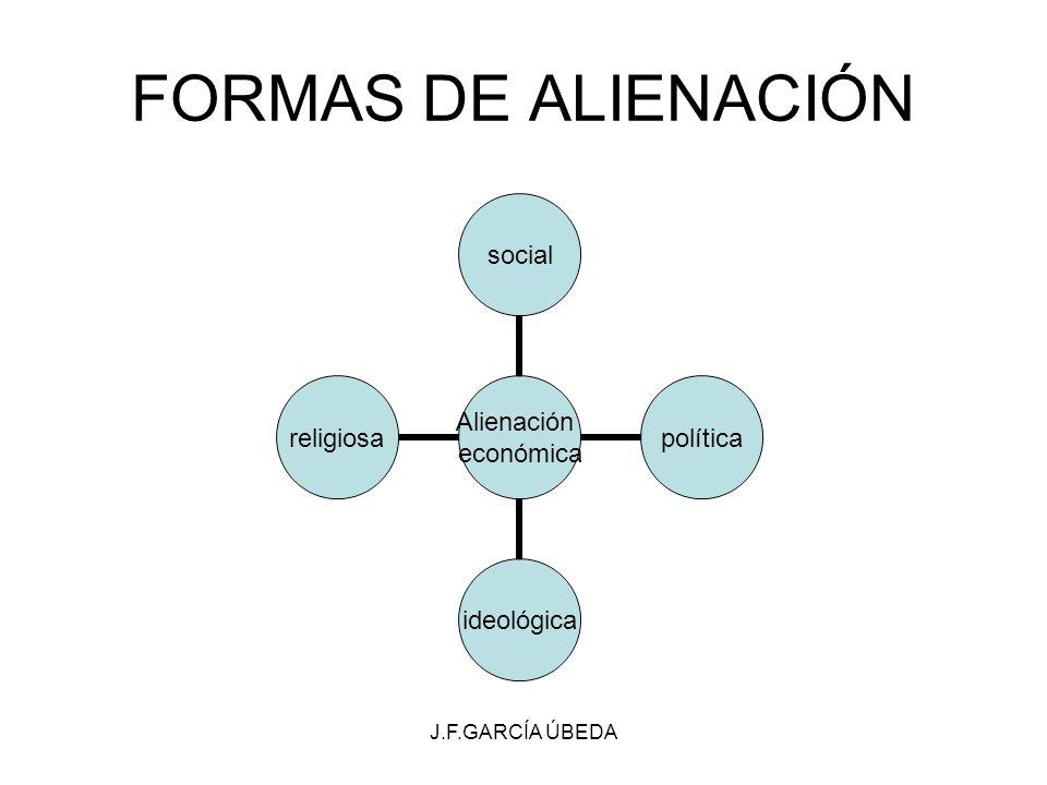 FORMAS DE ALIENACIÓN J.F.GARCÍA ÚBEDA