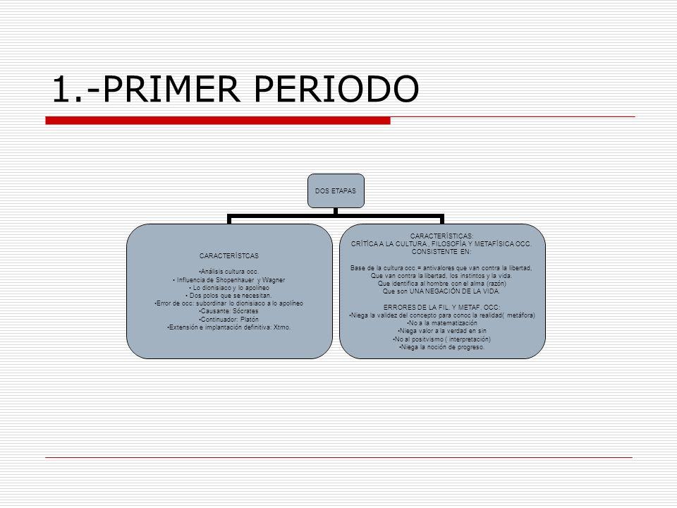 1.-PRIMER PERIODO