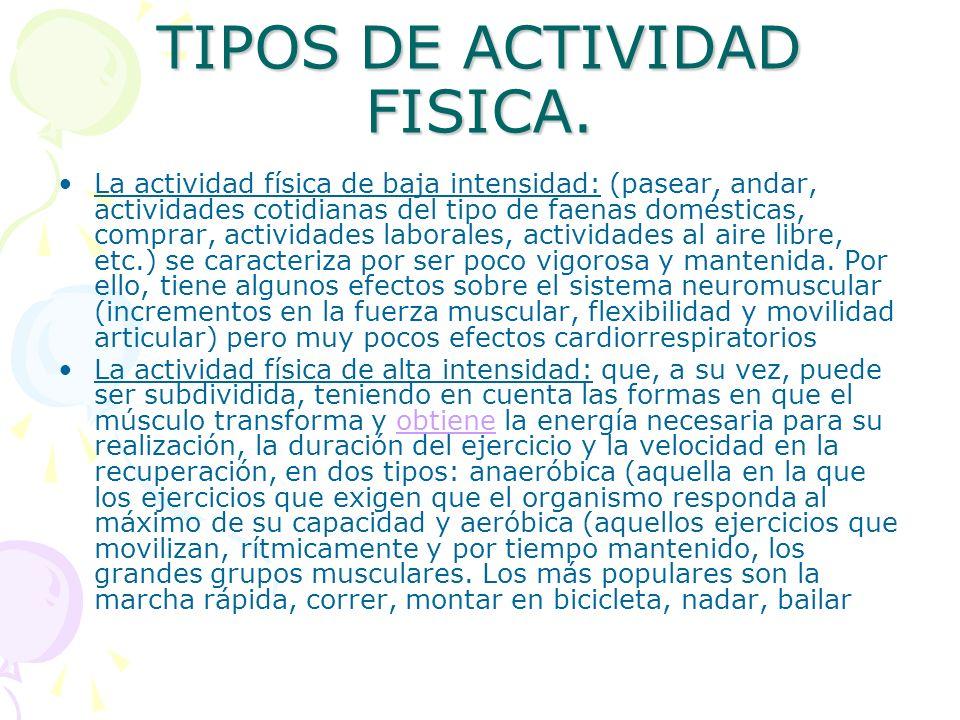 TIPOS DE ACTIVIDAD FISICA.