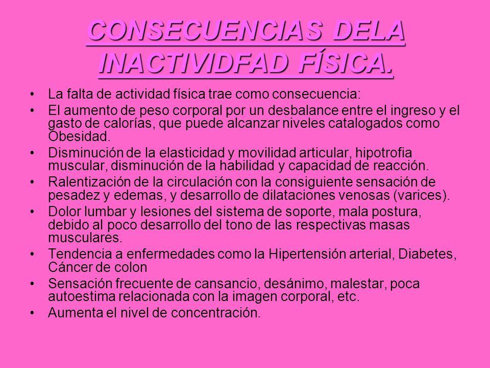 CONSECUENCIAS DELA INACTIVIDFAD FÍSICA.