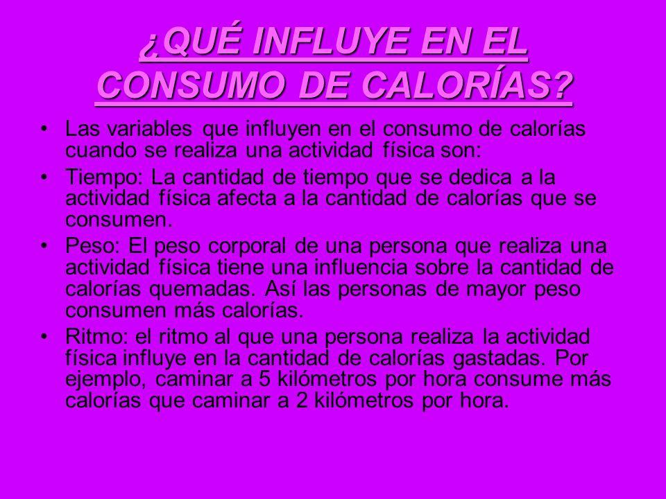 ¿QUÉ INFLUYE EN EL CONSUMO DE CALORÍAS