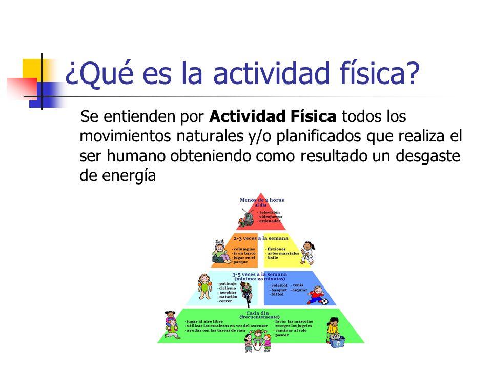 ¿Qué es la actividad física