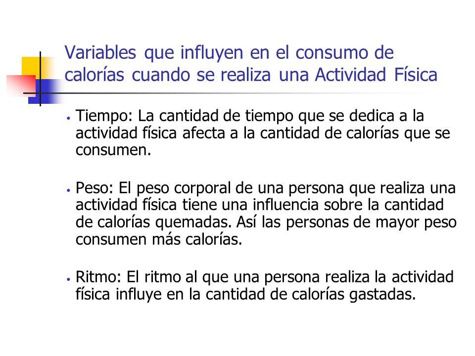 Variables que influyen en el consumo de calorías cuando se realiza una Actividad Física