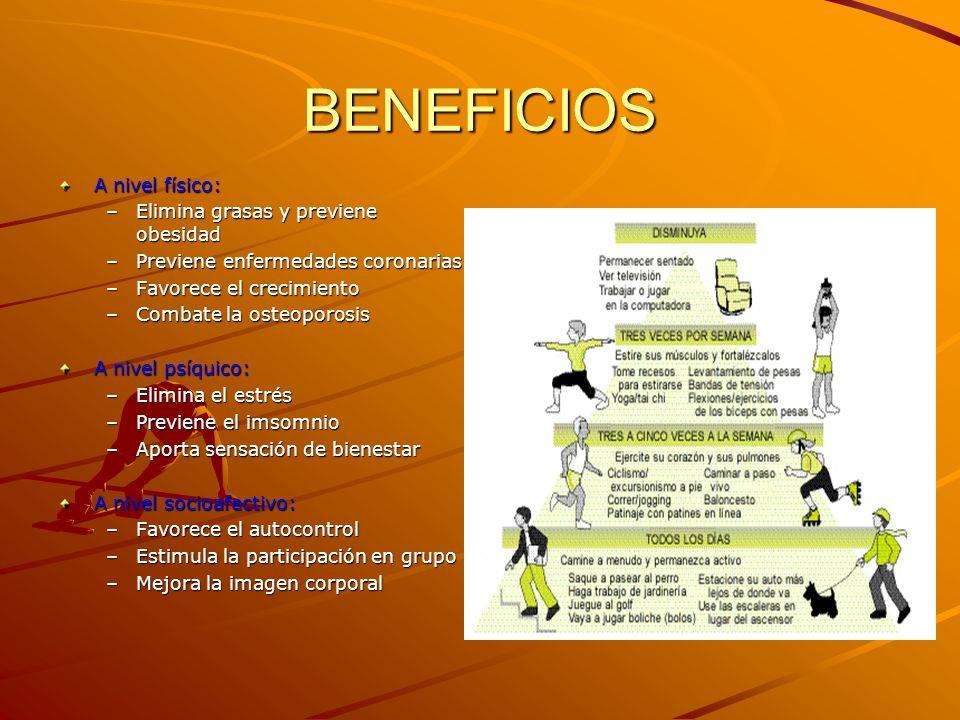 BENEFICIOS A nivel físico: Elimina grasas y previene obesidad