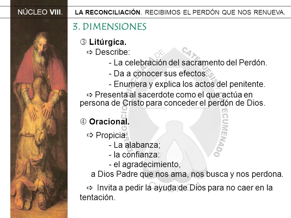 3. DIMENSIONES  Litúrgica.  Describe: