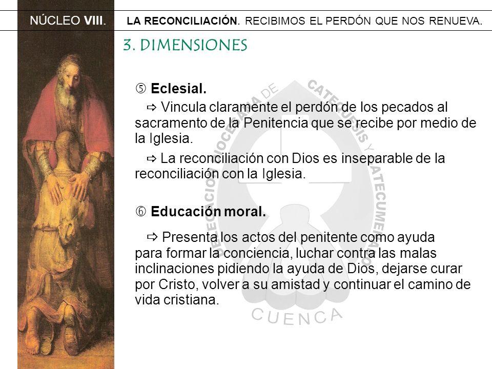3. DIMENSIONES  Eclesial.