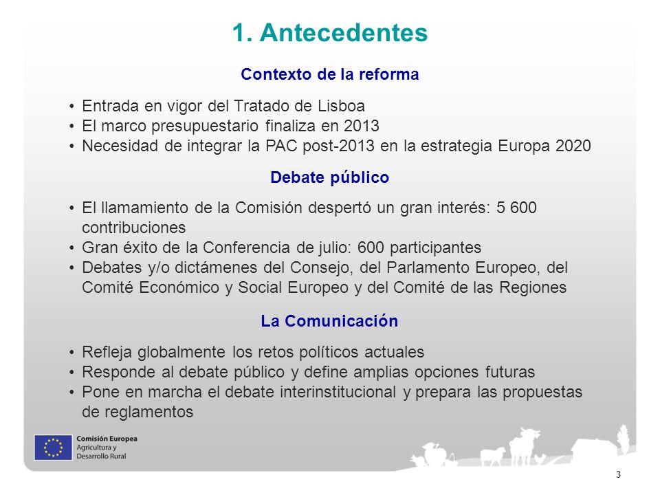 1. Antecedentes Contexto de la reforma
